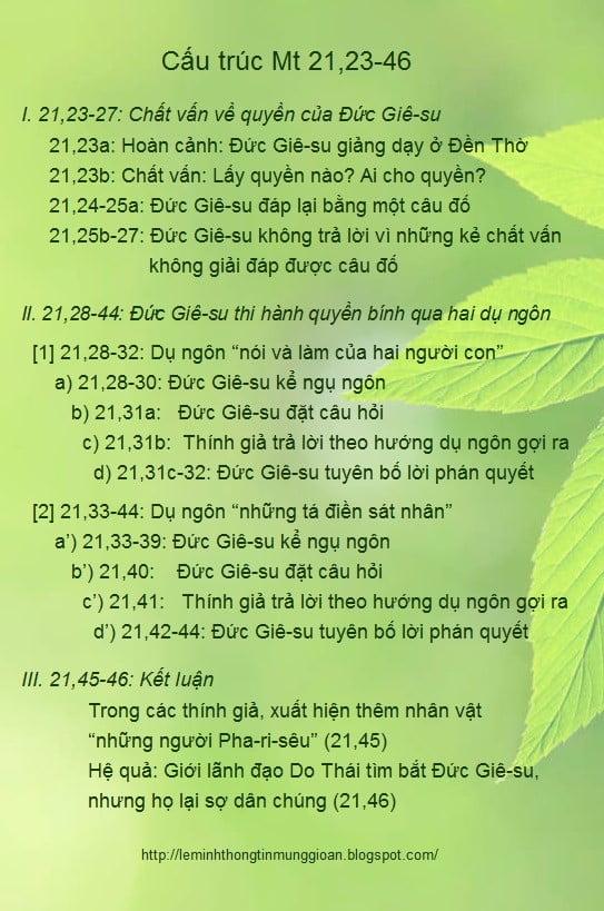 phuong phap doc kinh thanh boi canh va cau truc mt 21 28 32 2 - Phương pháp đọc Kinh Thánh: Bối cảnh và cấu trúc Mt 21,28-32