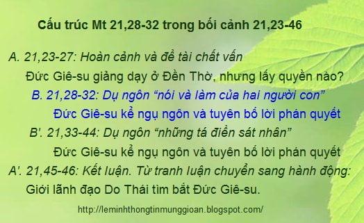 phuong phap doc kinh thanh boi canh va cau truc mt 21 28 32 - Phương pháp đọc Kinh Thánh: Bối cảnh và cấu trúc Mt 21,28-32