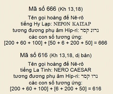 Ý nghĩa các con số trong Sách Khải Huyền
